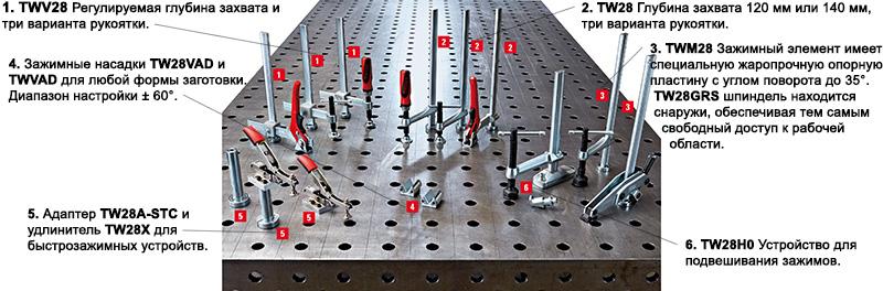 Зажимные элементы для сварочных столов Струбцины для сварочных столов
