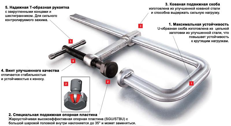 U-образные струбцины