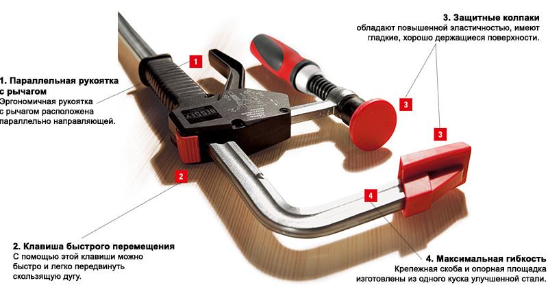 Струбцина для работы одной рукой EHZ с двухкомпонентной рукояткой из пластика BESSEY Струбцина для работы одной рукой EHZ BESSEY EHZ