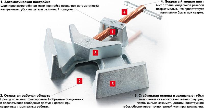 Металлический угловой зажим